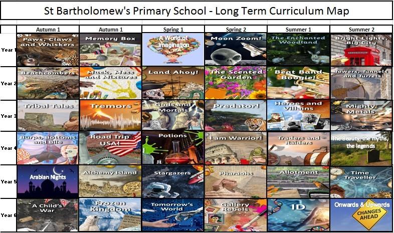 Long term curriculum map